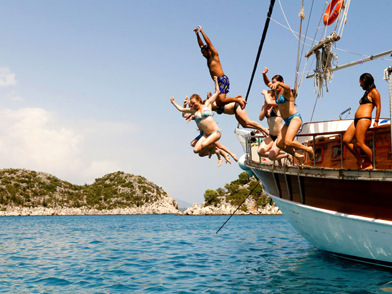 Turkey Blue Cruise Yacht Charter